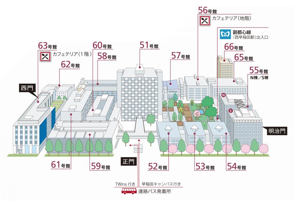 西早稲田キャンパス場内案内図